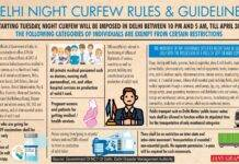 Night curfew in Delhi:  how to get e-pass